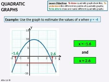 Quadratic Graphs (Parabolas) 2 - Gradients & Other Problems
