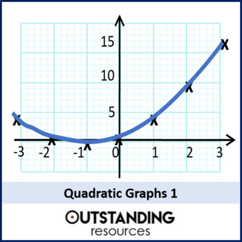 Algebra: Quadratic Graphs / Parabolas 1 - an introduction