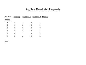 Algebra Quadratic Review Jeopardy