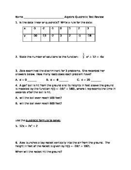 Algebra Quadratic Test and Review