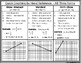 Algebra:  Quick Graphing Linear Equations by Hand Reference and Quiz