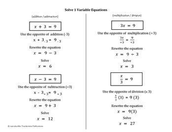 Algebra Quick Notes: Solve 1 Variable Equations