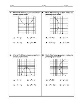 Algebra Quick Quiz - Parabolas