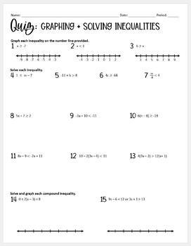 Algebra Quiz (Graphing & Solving Inequalities)