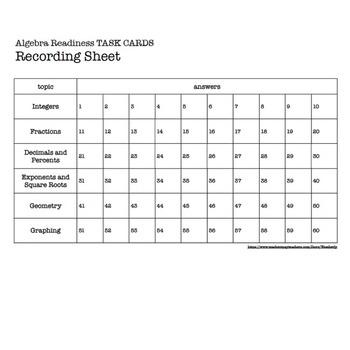 Algebra Readiness (Diagnostic) TASK CARDS