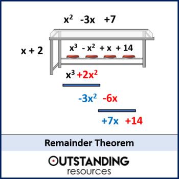 Remainder Theorem (Factoring Polynomials) + 2 worksheets   TpT
