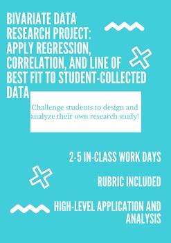 Algebra Research Project