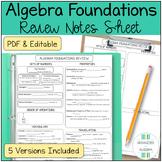 Algebra 1 Algebra Basics Review Sheet