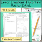 Algebra 1 Linear Equations and Graphing Review Sheet