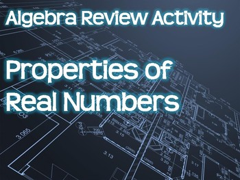 Algebra Review Activity - Properties of Real Numbers