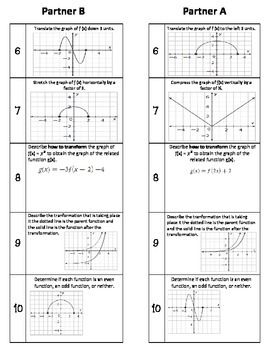 Algebra Review: Domain, Range, End Behavior, Transformations of Graphs