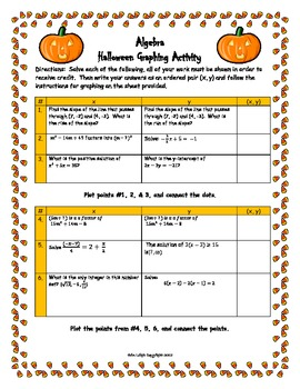 Algebra Review Halloween Graphing Activity by Erin Leigh | TpT
