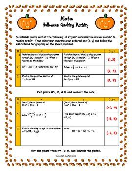 Algebra Review Halloween Graphing  Activity