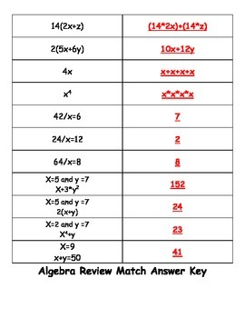 Algebra Review Match (6th Grade)