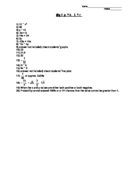Algebra Review Worksheet (#1) - Answer Key Included!