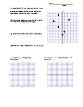 Algebra Review Worksheet (#3) - Includes Answer Key!