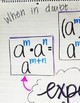 Algebra Rules of Exponents Anchor Chart Poster
