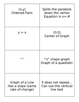 Algebra STAAR Review Flash Cards