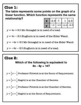 Algebra STAAR Review- Linear Functions