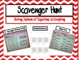Algebra Scavenger Hunt for Systems of Equations - Graphing