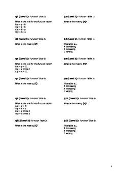 Algebra Self-Paced ActivExpression Quiz