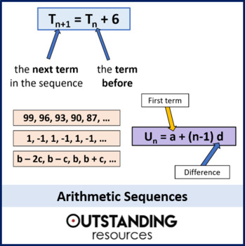 Algebra: Sequences 6 - Arithmetic Sequences or Series (+ worksheet)