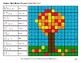 Algebra: Simple Algebraic Expressions - Autumn Mystery Pictures