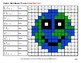 Algebra: Simple Algebraic Expressions - Earth Day Mystery Pictures
