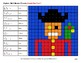 Algebra: Simple Algebraic Expressions - Pirates Math Mystery Pictures