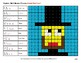 Algebra: Simple Algebraic Expressions - President's Day Math Mystery Pictures