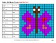 Algebra: Simple Algebraic Expressions - Spring Math Mystery Pictures