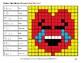 Algebra: Simple Algebraic Expressions - Valentine's Day Emoji Mystery Pictures