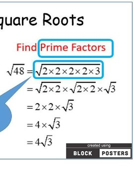 Algebra Simplify Square Roots Anchor Chart Poster