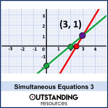 Algebra: Simultaneous Equations 3 - Graphical (Graphing) Method (+ resources)