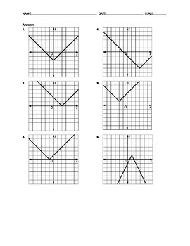 Algebra Skill Builder - Graphing Absolute Value Functions