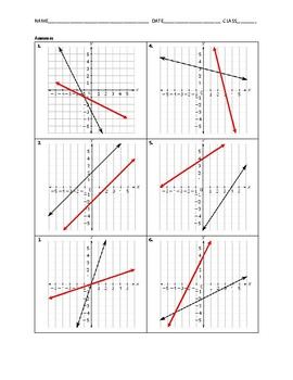 Algebra Skill Builder - Graphing Inverse Linear Functions