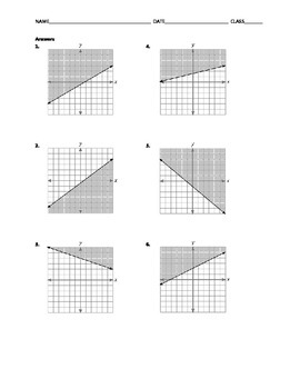 Algebra Skill Builder - Graphing Linear Inequalities in Standard Form