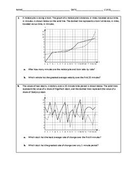 Algebra Skill Builder - Interpreting Rate of Change From Graphs