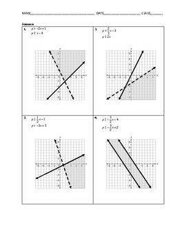 Algebra Skill Builder - Solving Systems of Linear Inequalities FREE