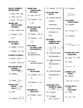 Algebra Skills Readiness Exam