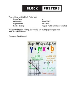 Algebra Slope Intercept Form Equation and Graph Anchor Chart Poster