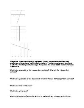 Algebra Slope Intercept and Point Slope Assessment