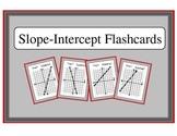 Algebra: Slope and Slope Intercept Equation of a Line Flashcards