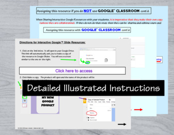 Types of Slope with GOOGLE Slides™
