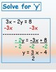Algebra Solve for Y Anchor Chart Poster