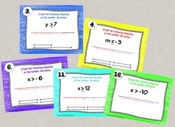 Graphing Inequalities Digital Interactive Task Cards with GOOGLE slides™