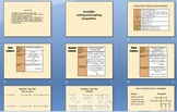 Algebra:  Solving and Graphing Inequalities PowerPoint