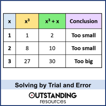 Algebra: Solving equations by trial and error