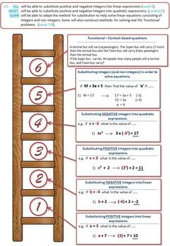 Algebra: Substitution