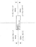 Algebra Table Mat- Solve Quadratic Equations